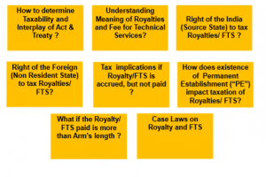 Article 12 - Royalty and Fees for Technical Services