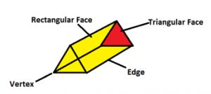 Triangular Prism - 3D Shapes