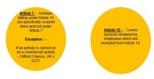 Article 14 Independent Personal Services