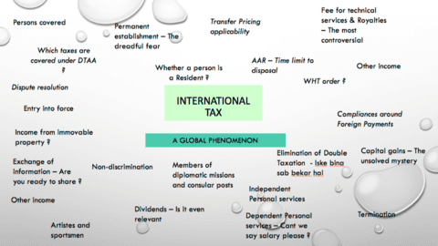 International Taxation Course