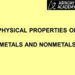 Physical Properties of Metals and Nonmetals