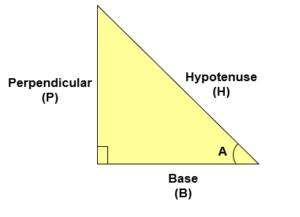 Basic Trigonometry Formulas