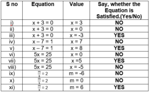 NCERT Solutions for Class 7 Maths Chapter 4 Exercise 4.1