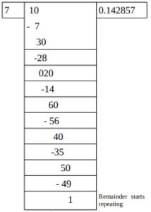 NCERT Solutions For Class 9 Maths Chapter 1