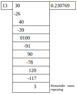 NCERT Solutions For Class 9 Maths Chapter 1 Exercise 1.3 - Number System