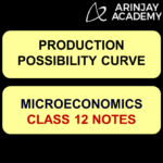 Production Possibility Curve in Economics
