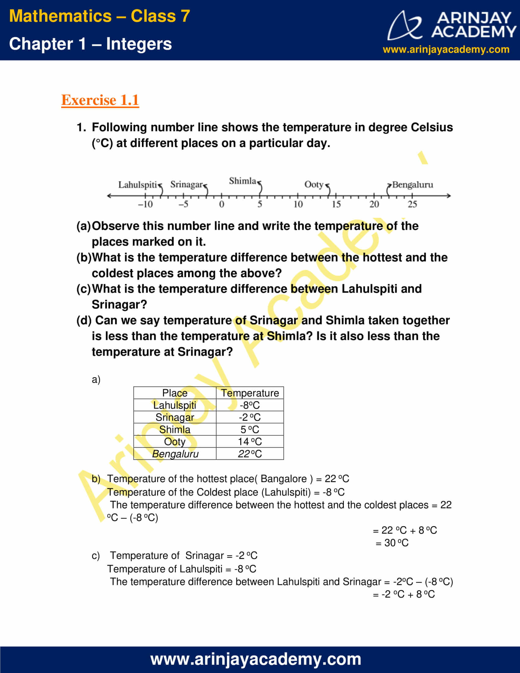 Class 7 Maths NCERT Solutions Chapter 1 Exercise 1.1 image 1
