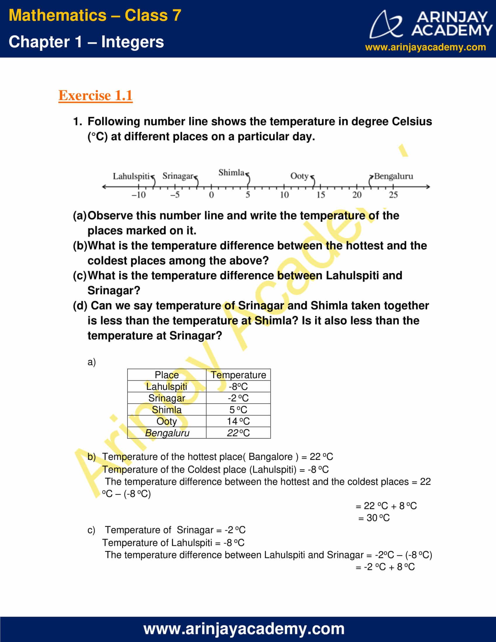 Ncert Solutions For Class 7 Maths Chapter 1 Integers Arinjay Academy