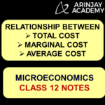 Relationship between Total Cost Marginal Cost and Average Cost