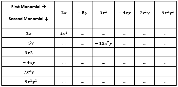 NCERT Solutions for Class 8 Maths Chapter 9 Exercise 9.2 Q3