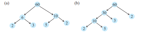 NCERT Solutions for Class 6 Maths Chapter 3 Exercise 3.5 Question 2