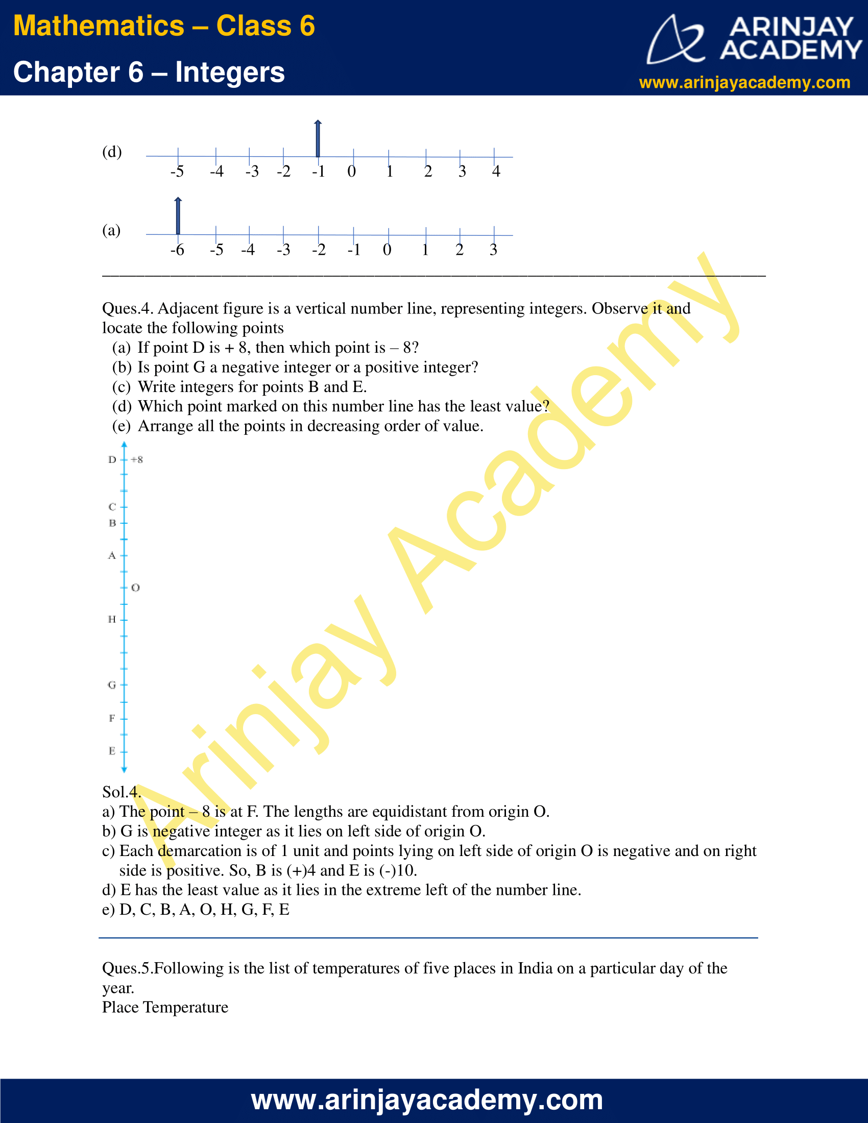 NCERT Solutions for Class 6 Maths Chapter 6 Integers Exercise 6.1 image 2