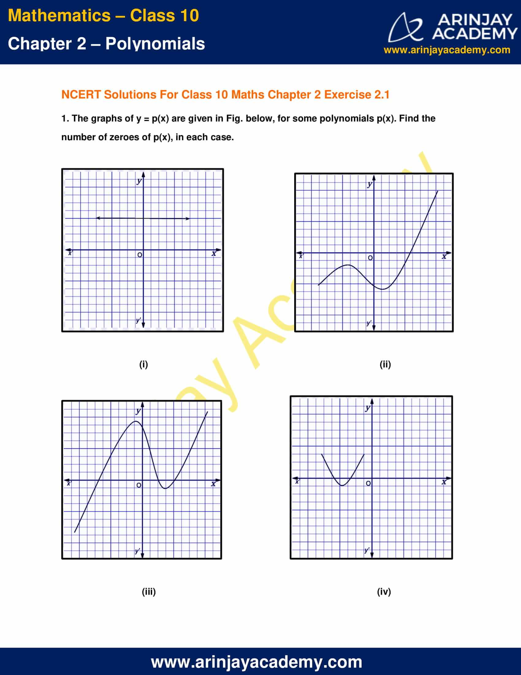 NCERT Solutions For Class 10 Maths Chapter 2 Exercise 2.1 part 1