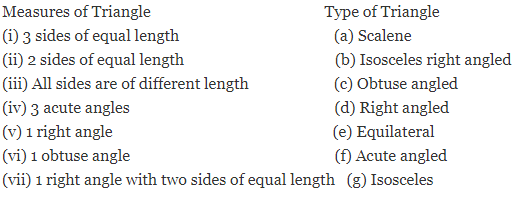 NCERT Solutions for Class 6 Maths Chapter 5 Exercise 5.6 Question 2