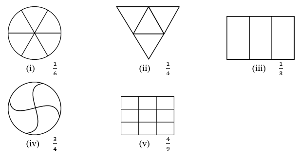 NCERT Solutions for Class 6 Maths Chapter 7 Exercise 7.1 Question 2