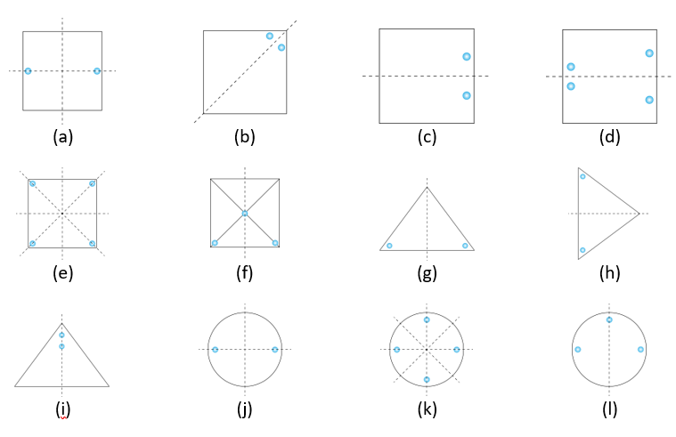 NCERT Solutions Maths Class 7 Chapter 14 Exercise 14.1 Question 1
