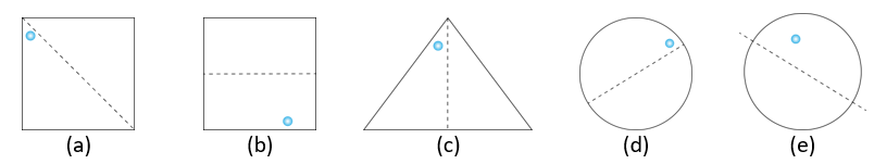 NCERT Solutions for Class 7 Maths Chapter 14 Exercise 14.1 Question 2