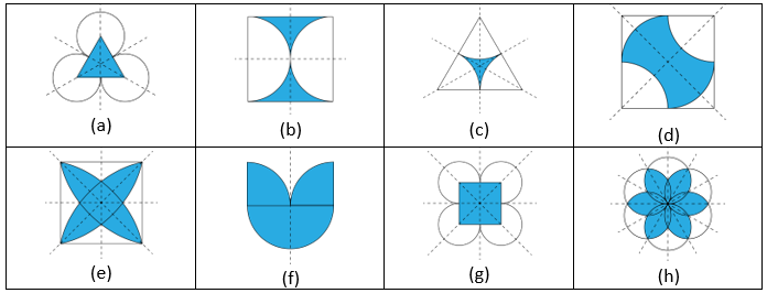 NCERT Solutions Maths Class 7 Chapter 14 Exercise 14.1 Question 4
