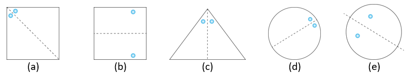 NCERT Solutions Maths Class 7 Chapter 14 Exercise 14.1 Question 2