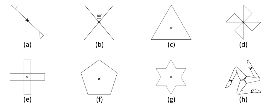 NCERT Solutions for Class 7 Maths Chapter 14 Exercise 14.2 Question 2
