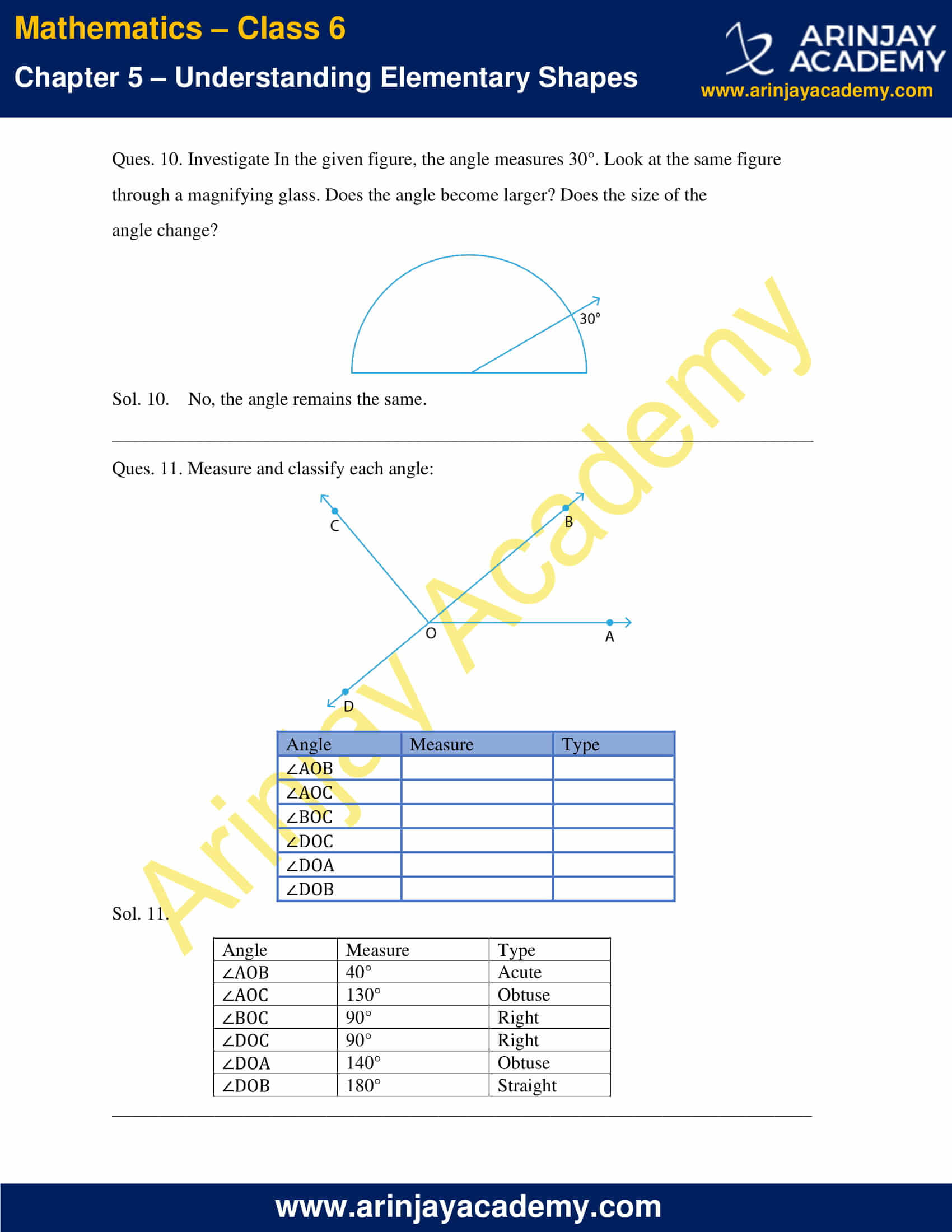 NCERT Solutions for Class 6 Maths Chapter 5 Exercise 5.4 image 5