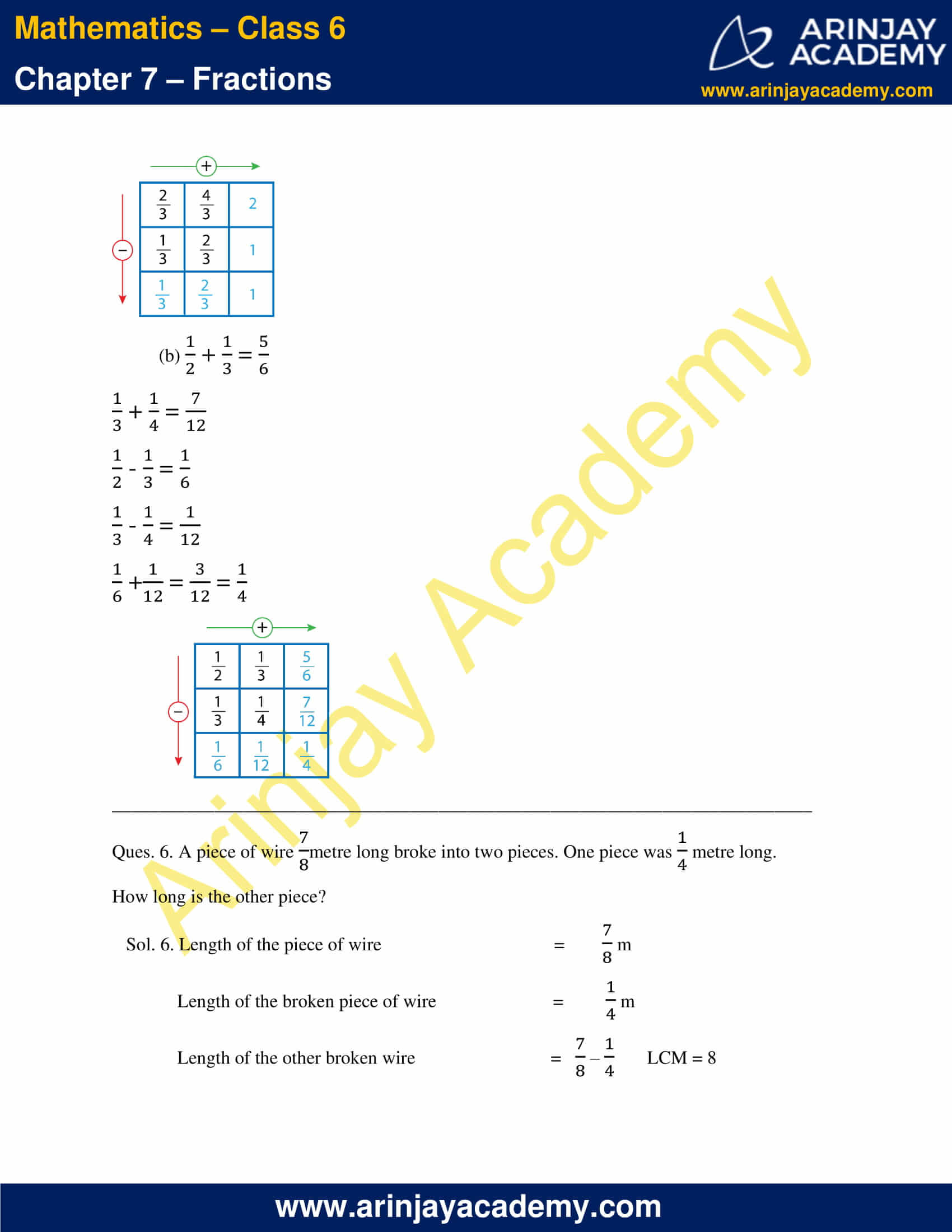 NCERT Solutions for Class 6 Maths Chapter 7 Exercise 7.6 image 6