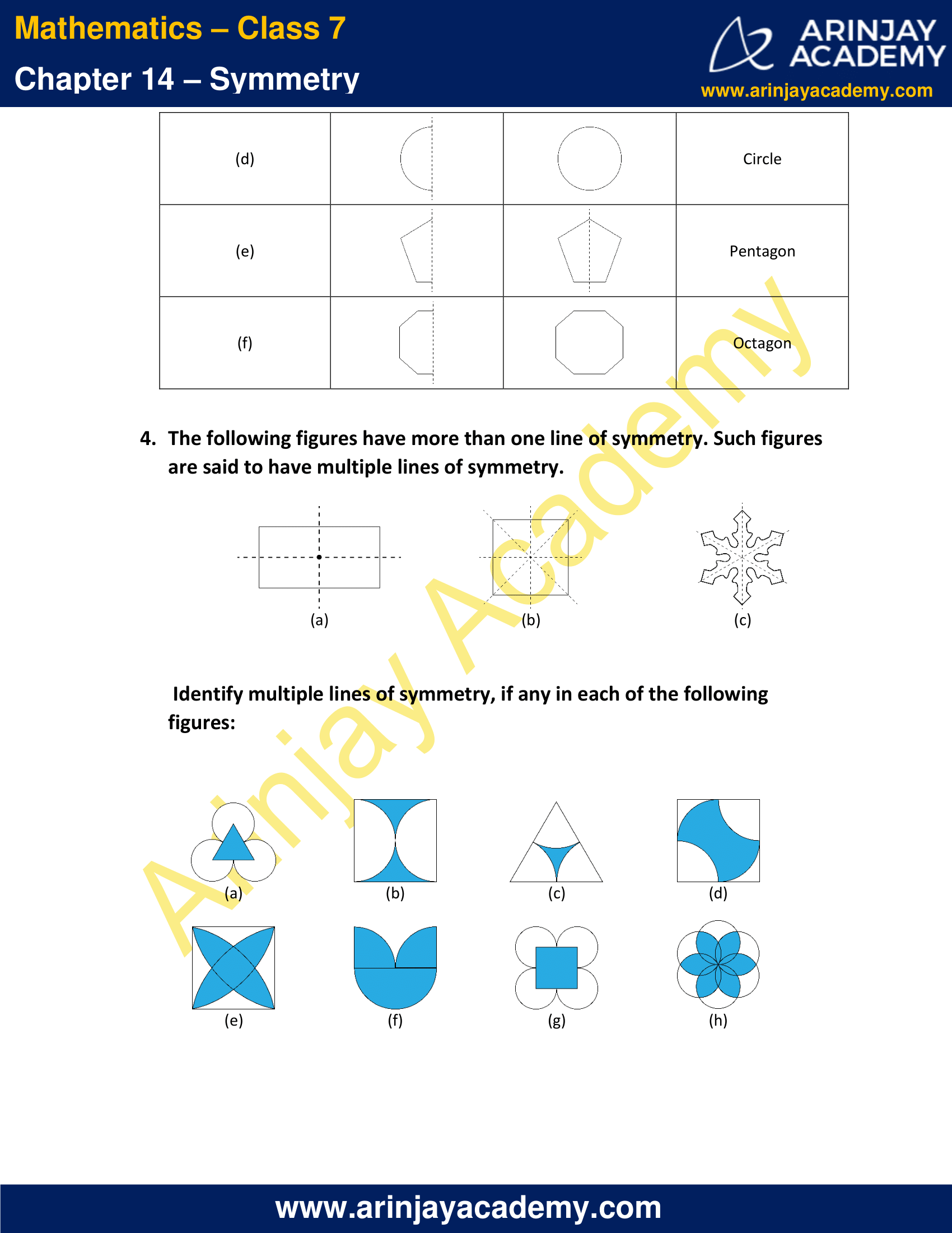 NCERT Solutions for Class 7 Maths Chapter 14 Exercise 14.1 image 3