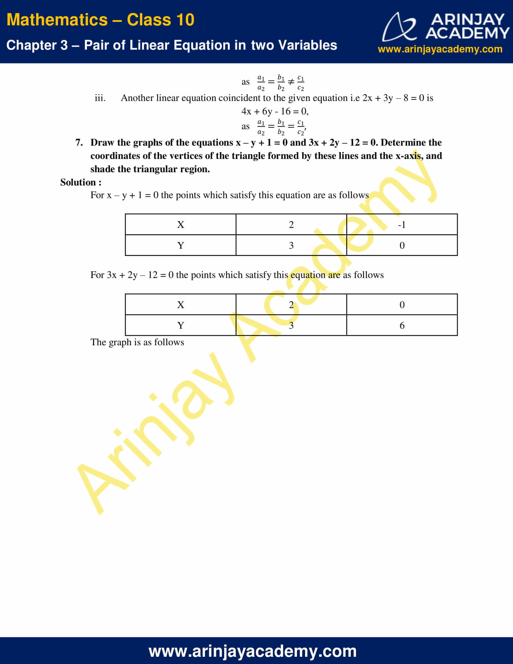 NCERT Solutions For Class 10 Maths Chapter 3 Exercise 3.2 image 12