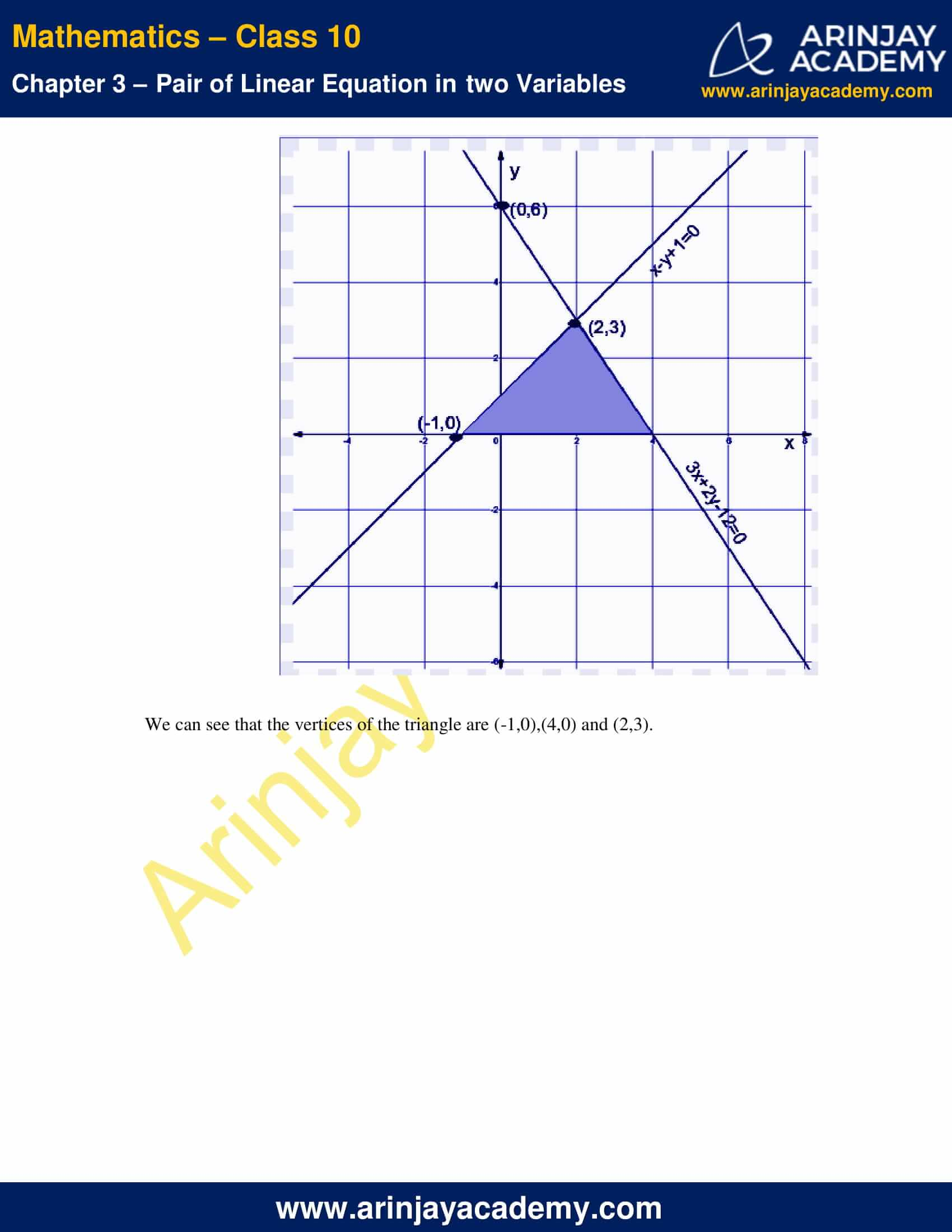 NCERT Solutions For Class 10 Maths Chapter 3 Exercise 3.2 image 13