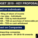 Budget 2019 - Tax impact on individuals and Companies