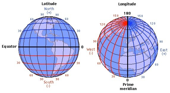 Showing the latitudes and longitudes of the earth