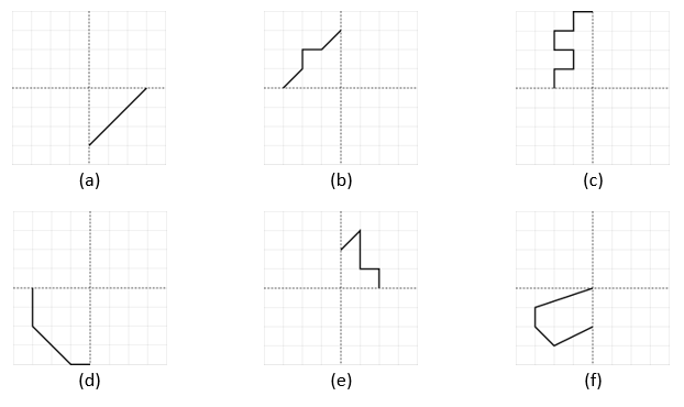 NCERT Solutions for Class 6 Maths Chapter 13 Exercise 13.3 Question 2