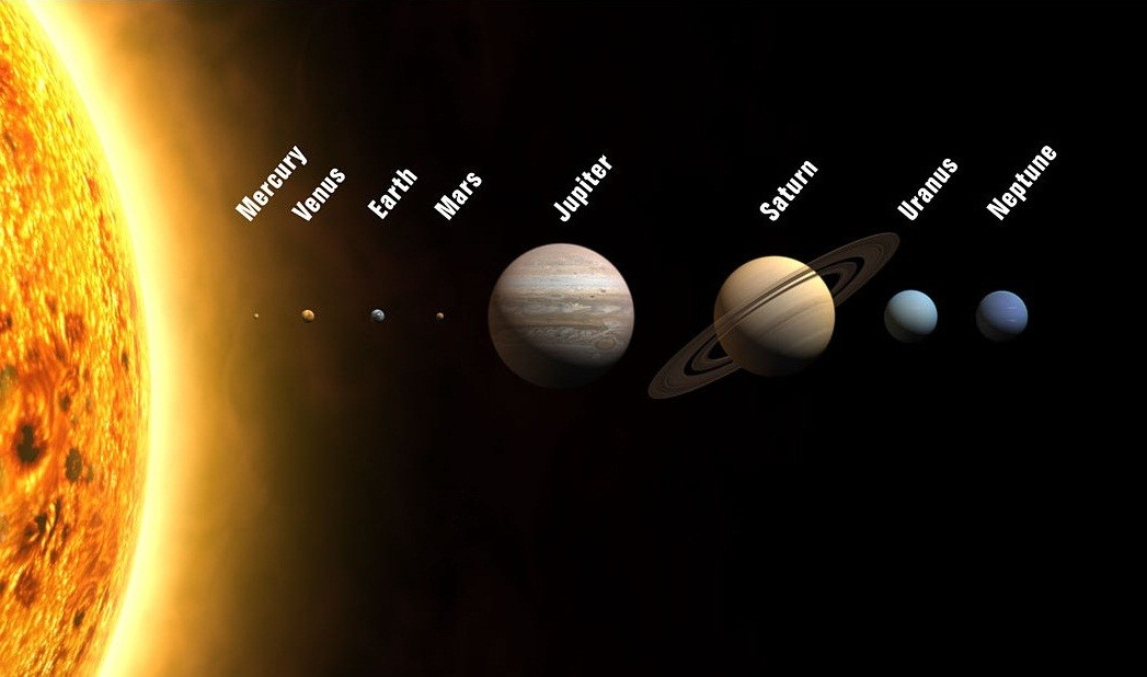 Showing the eight planets of the Solar System