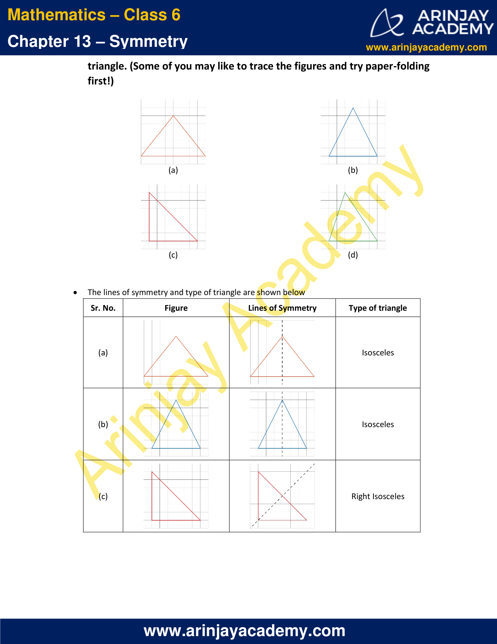 NCERT Solutions for Class 6 Maths Chapter 13 Exercise 13.2 image 3