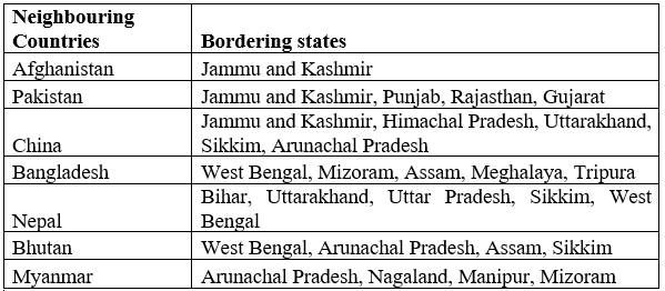 Neighbouring Countries of India along with its shared bordered states