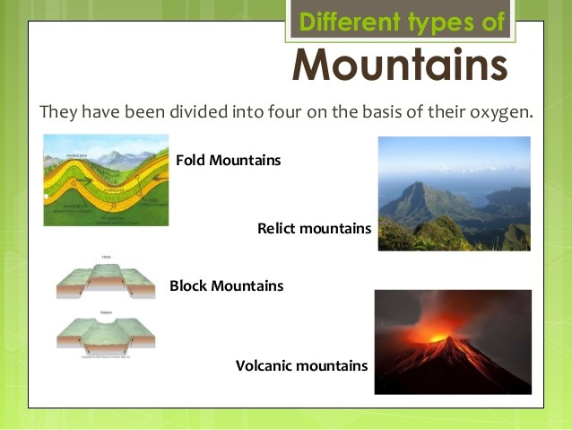 category of mountains