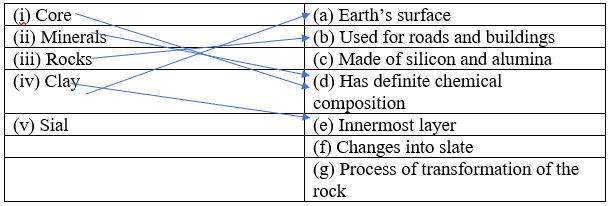 NCERT Solutions for Class 7 Geography Chapter 2 Question 3