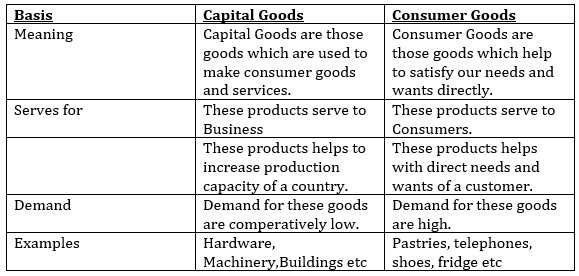 Difference between Capital Goods and Consumer Goods