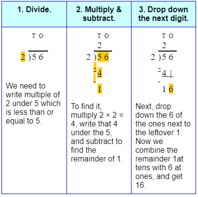 Division Worksheets Grade 3 Maths Arinjay Academy