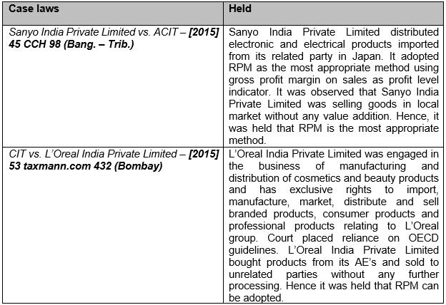 JUDICIAL RULINGS ON Resale Price Method