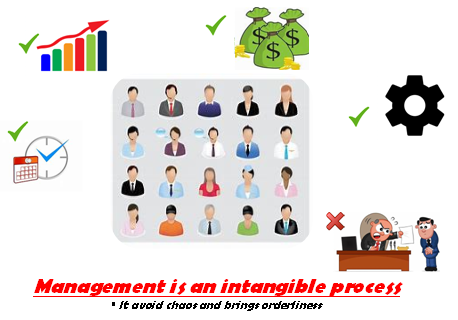 Characteristics of management - Management is an intangible force