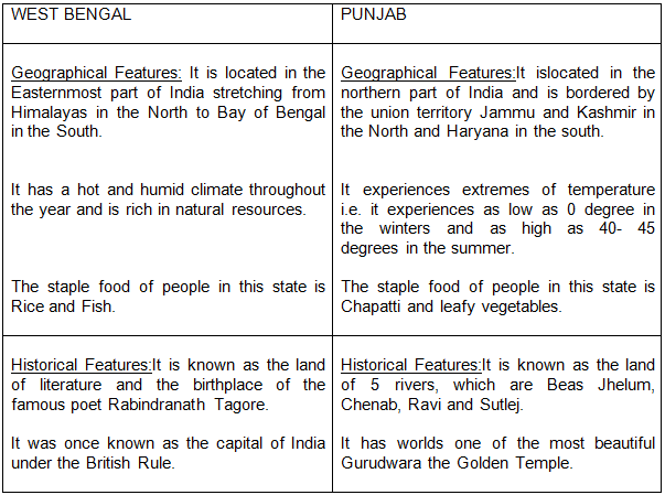 NCERT Solutions for Class 6 Civics Chapter 1 Answer 5
