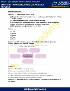 NCERT Solutions for Class 6 History Chapter 6 Kingdoms, Kings and an Early Republic image 1