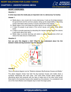NCERT Solutions for Class 7 Civics Chapter 6 Understanding Media image 1