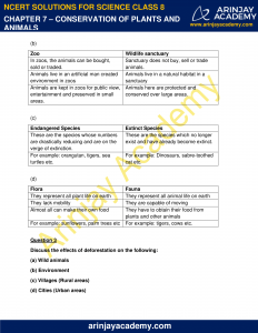 NCERT Solutions for Class 8 Science Chapter 7 Conservation of Plants and Animals image 2
