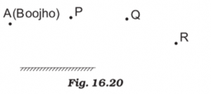 fig 16.20