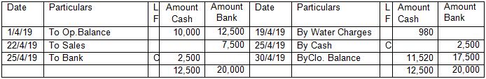 Double column Cash book with Bank Column