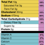Types of label