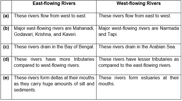 Compare the east-flowing and the west-flowing rivers of the Peninsular plateau