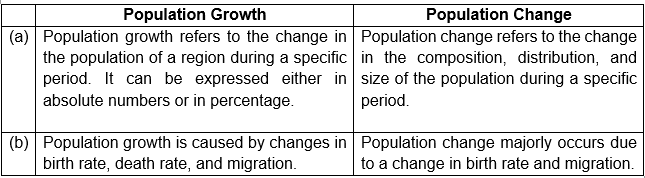 Distinguish between population growth and population change